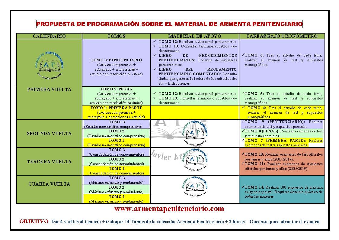 PREPARACIÓN AL CUERPO DE AYUDANTES DE INSTITUCIONES PENITENCIARIAS: PROPUESTA DE PROGRAMACIÓN