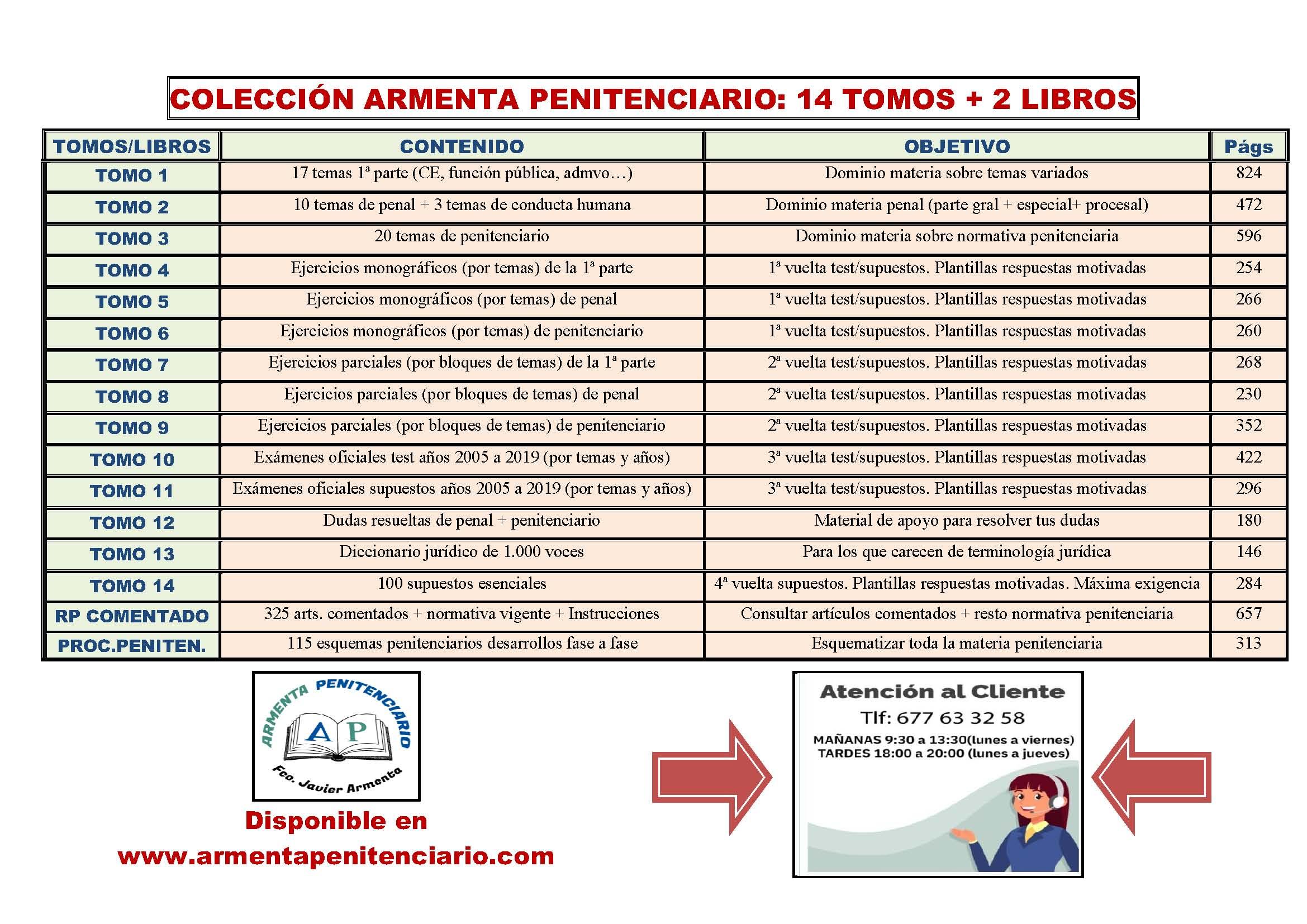 TOMOS Y LIBROS PARA UNA PREPARACIÓN EFICAZ AL CUERPO DE AYUDANTES DE INSTITUCIONES PENITENCIARIAS: CONTENIDO